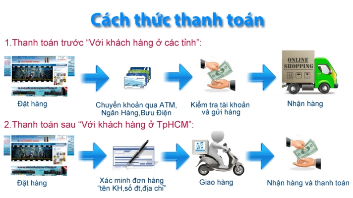 cach-thanh-toan.jpg